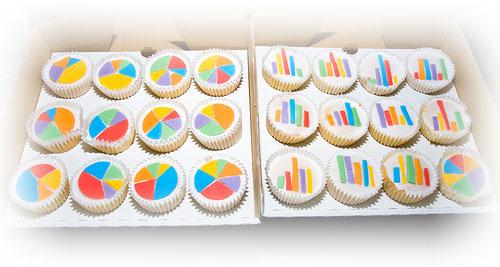 graph_cake