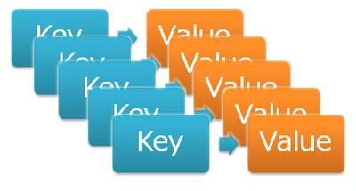 scaled_keyvalue