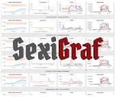 SexiGraf